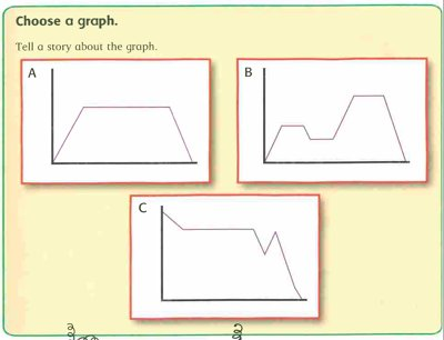 ... graph stories from any blank graph. They can decide the information